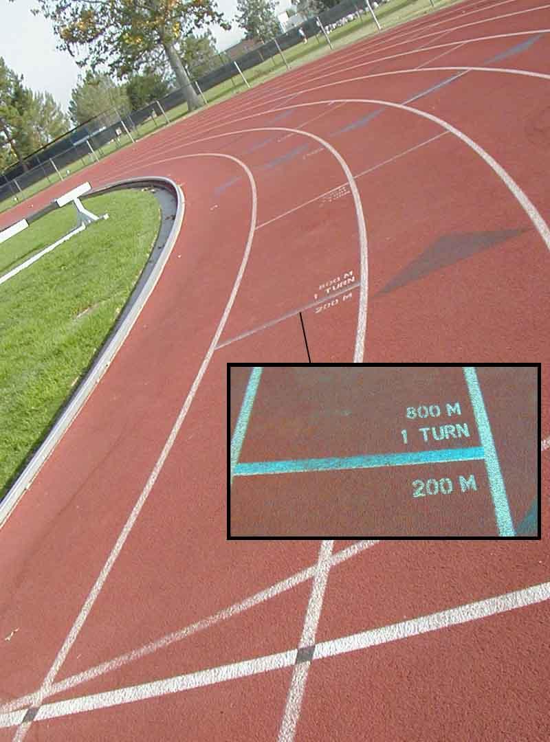 200m Track Marking 200 Meter Track Diagram
